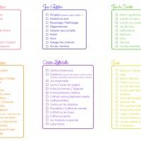 Liste des activités