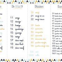 écriture des nombres en lettres mémo instruction en famille