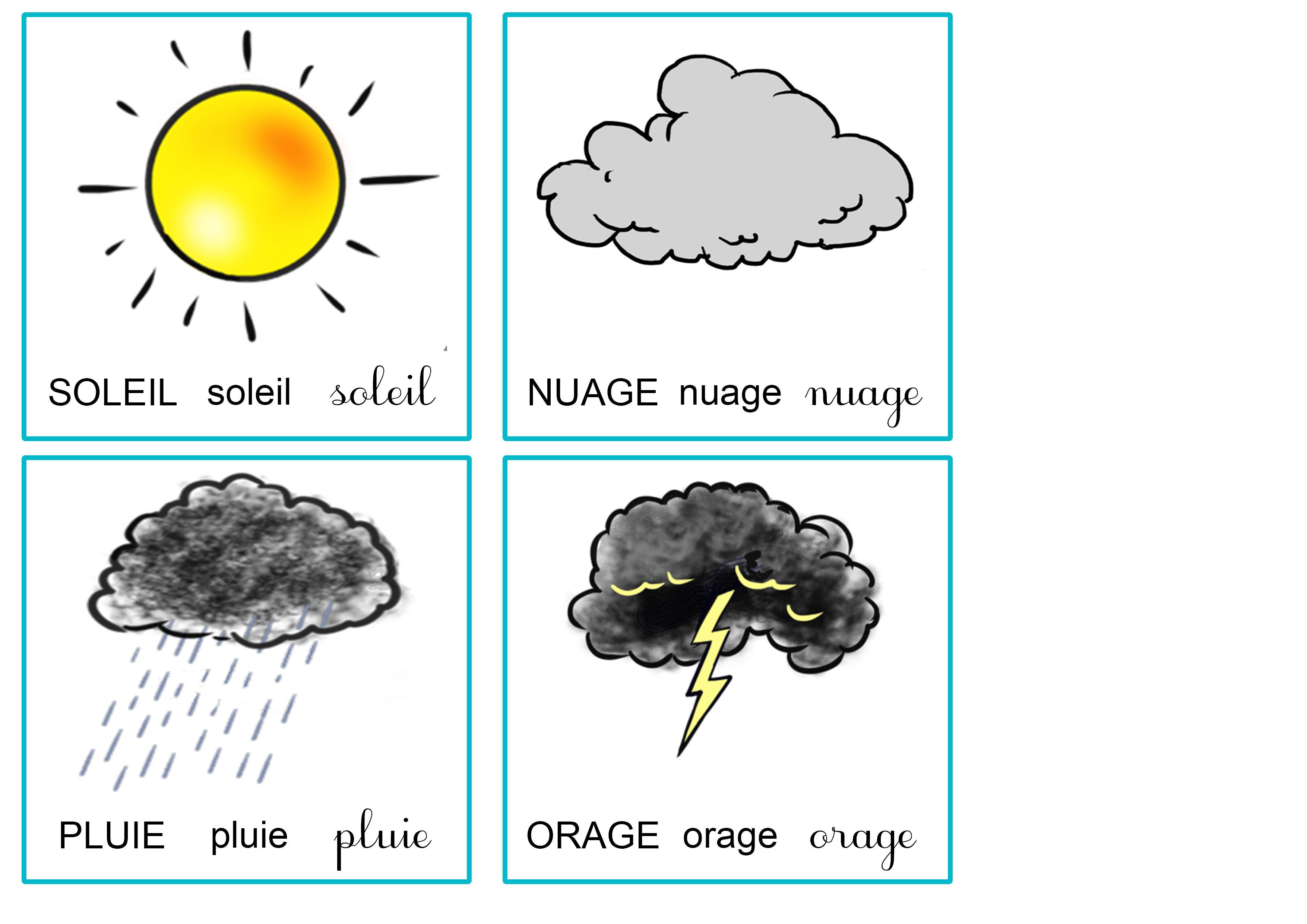 la météo du jour outils