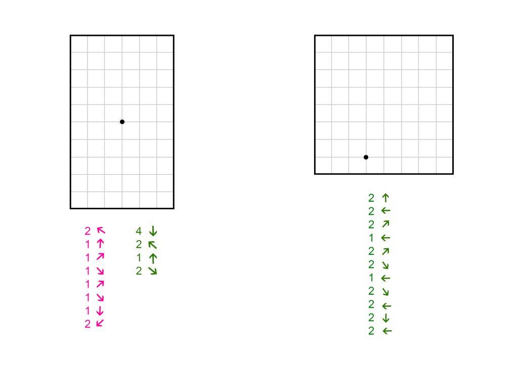 géométrie grille dessin