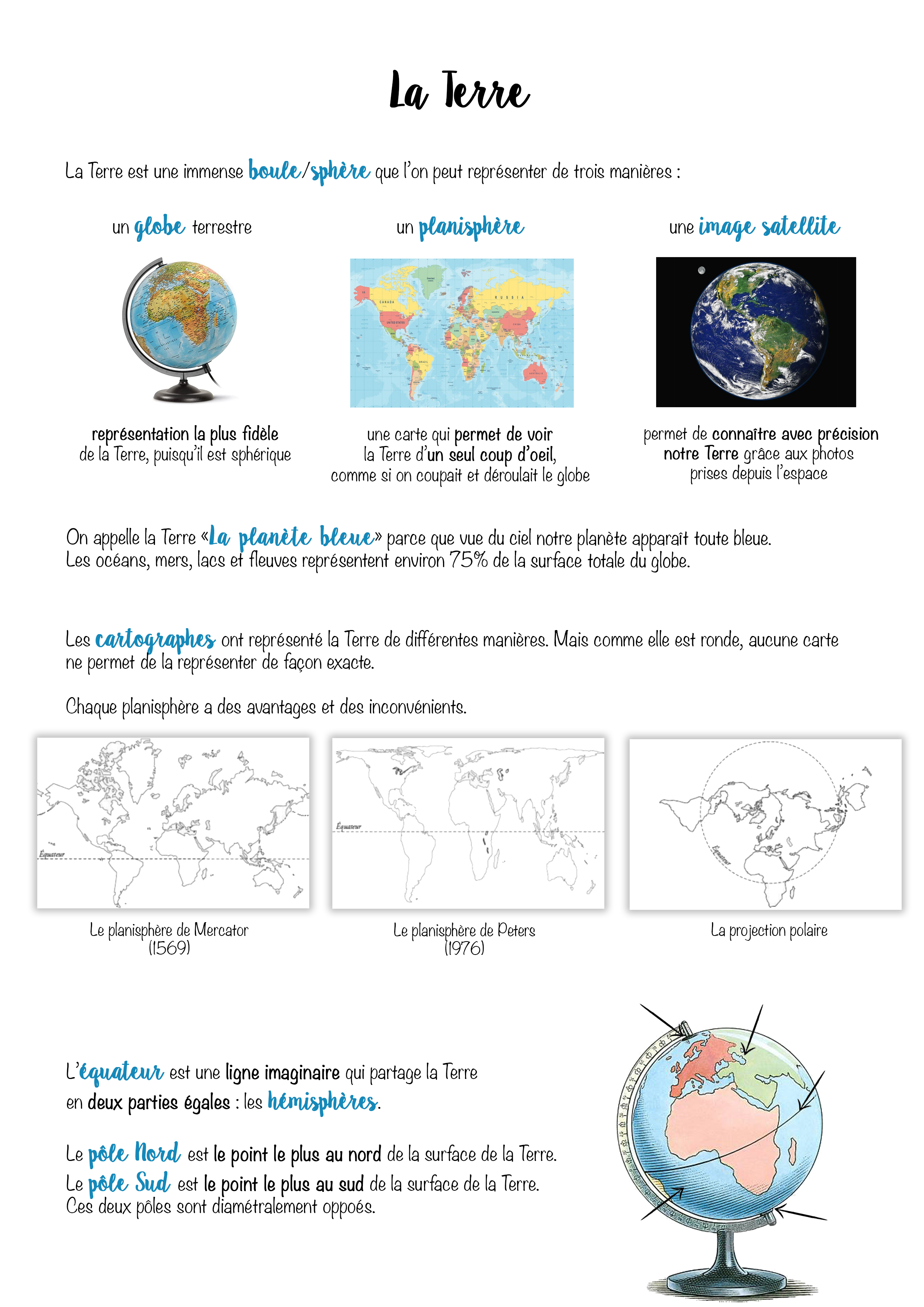 geographie_terre