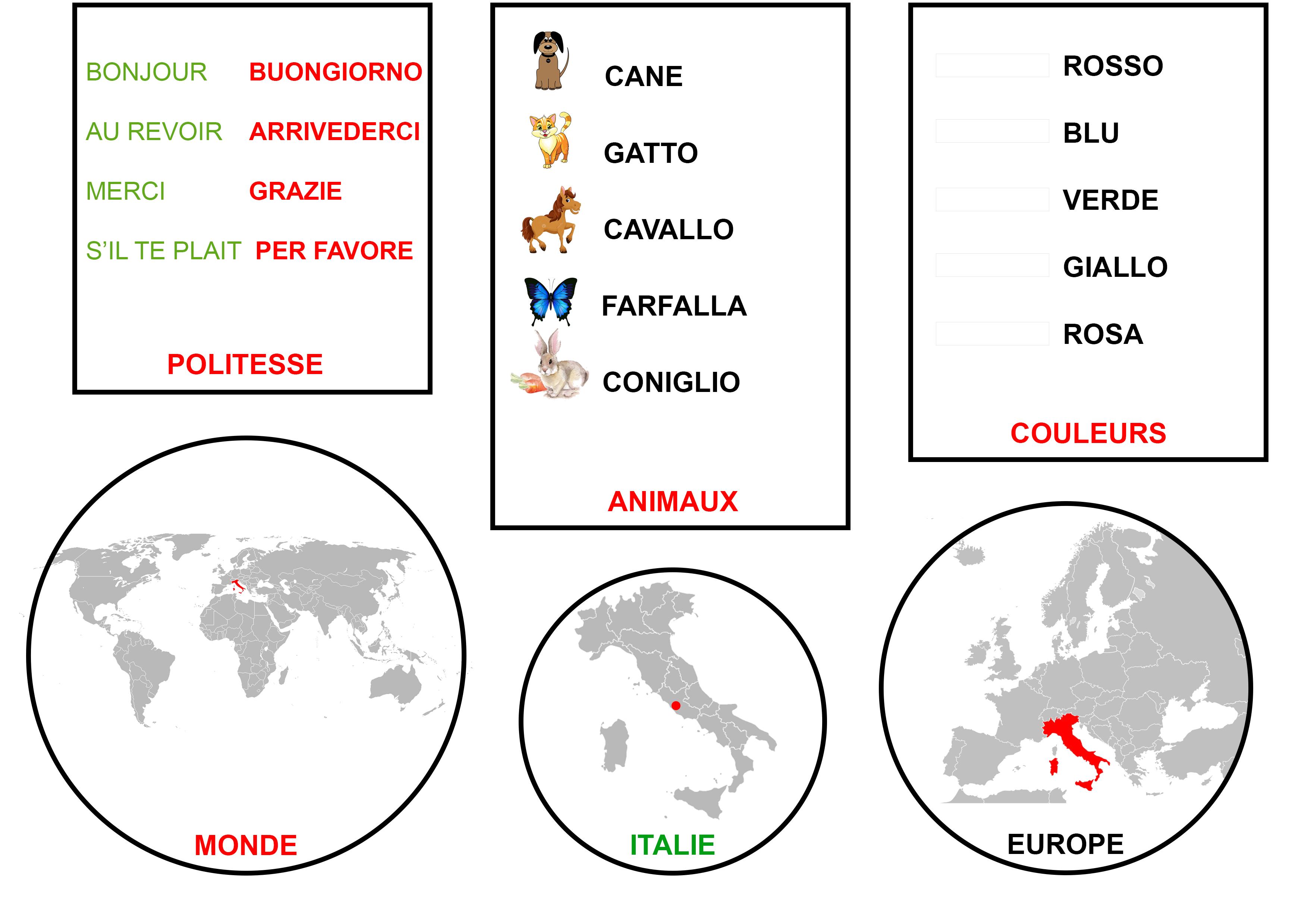 lapbook Italie