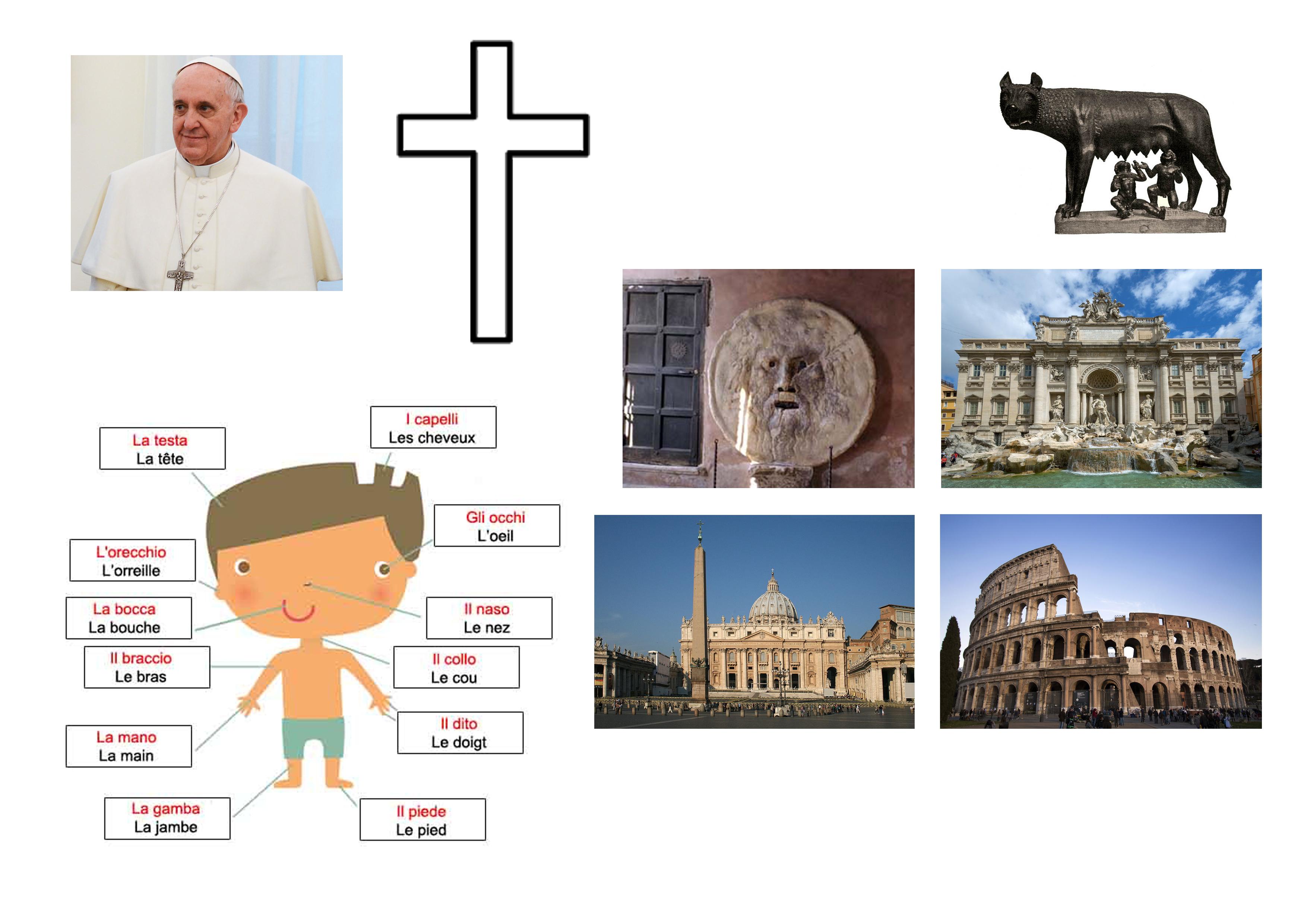 Lapbook Italie ief monuments parties du corps
