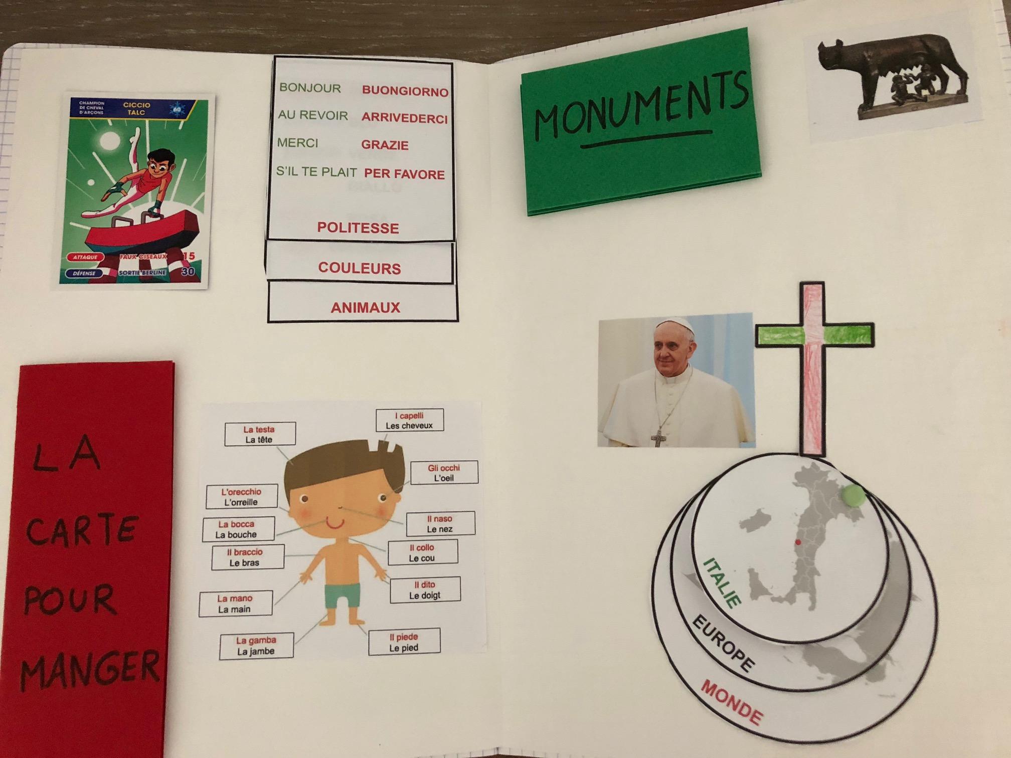 lapbook italie ief projet