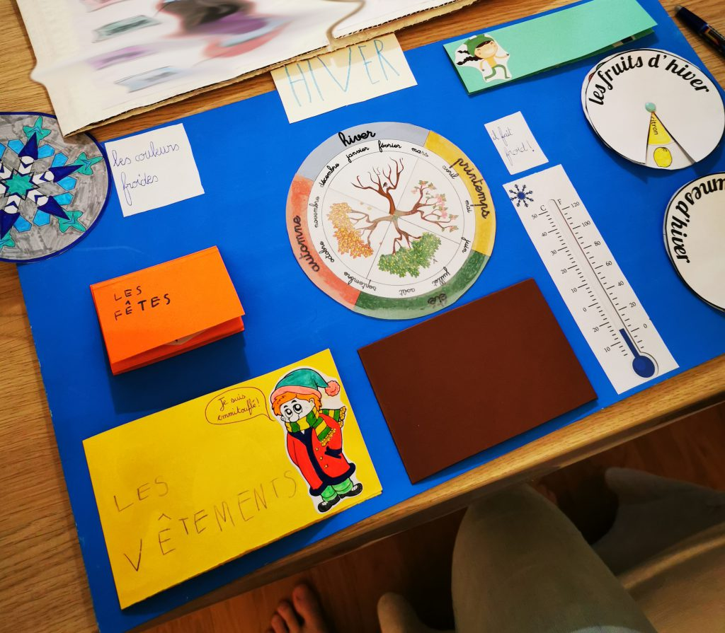 lapbook hiver ief