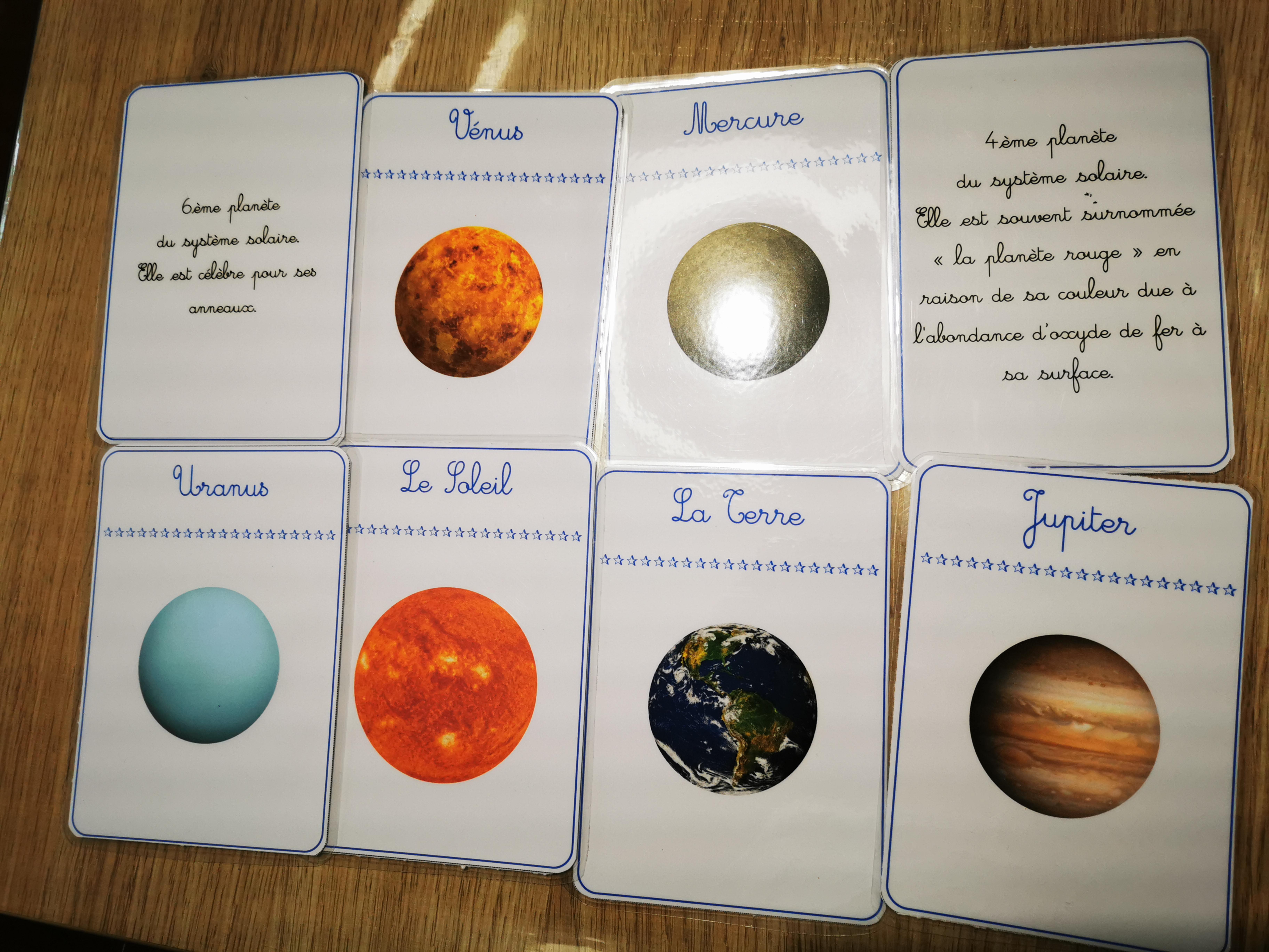 cartes nomenclature système solaire