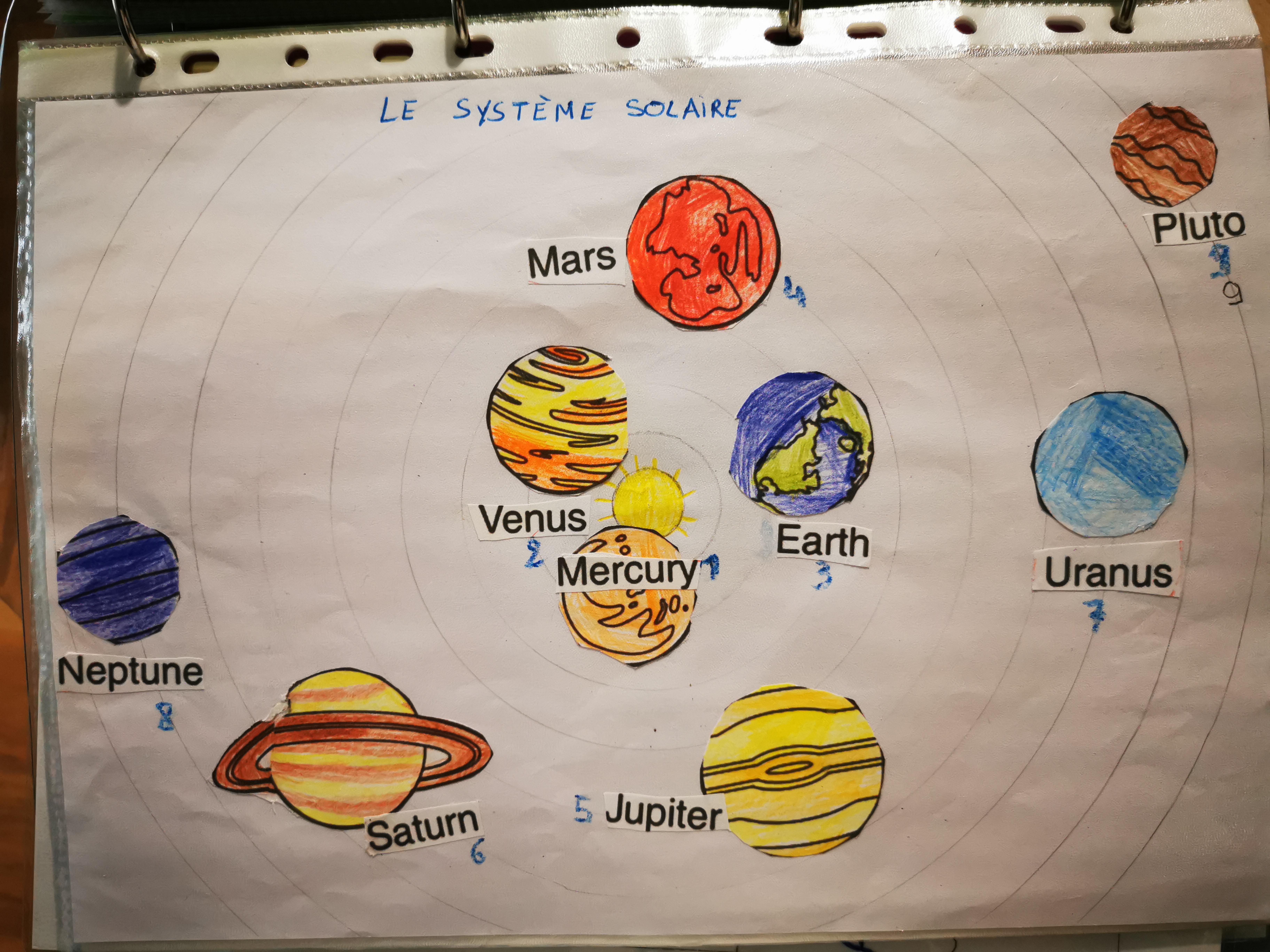 création systeme solaire