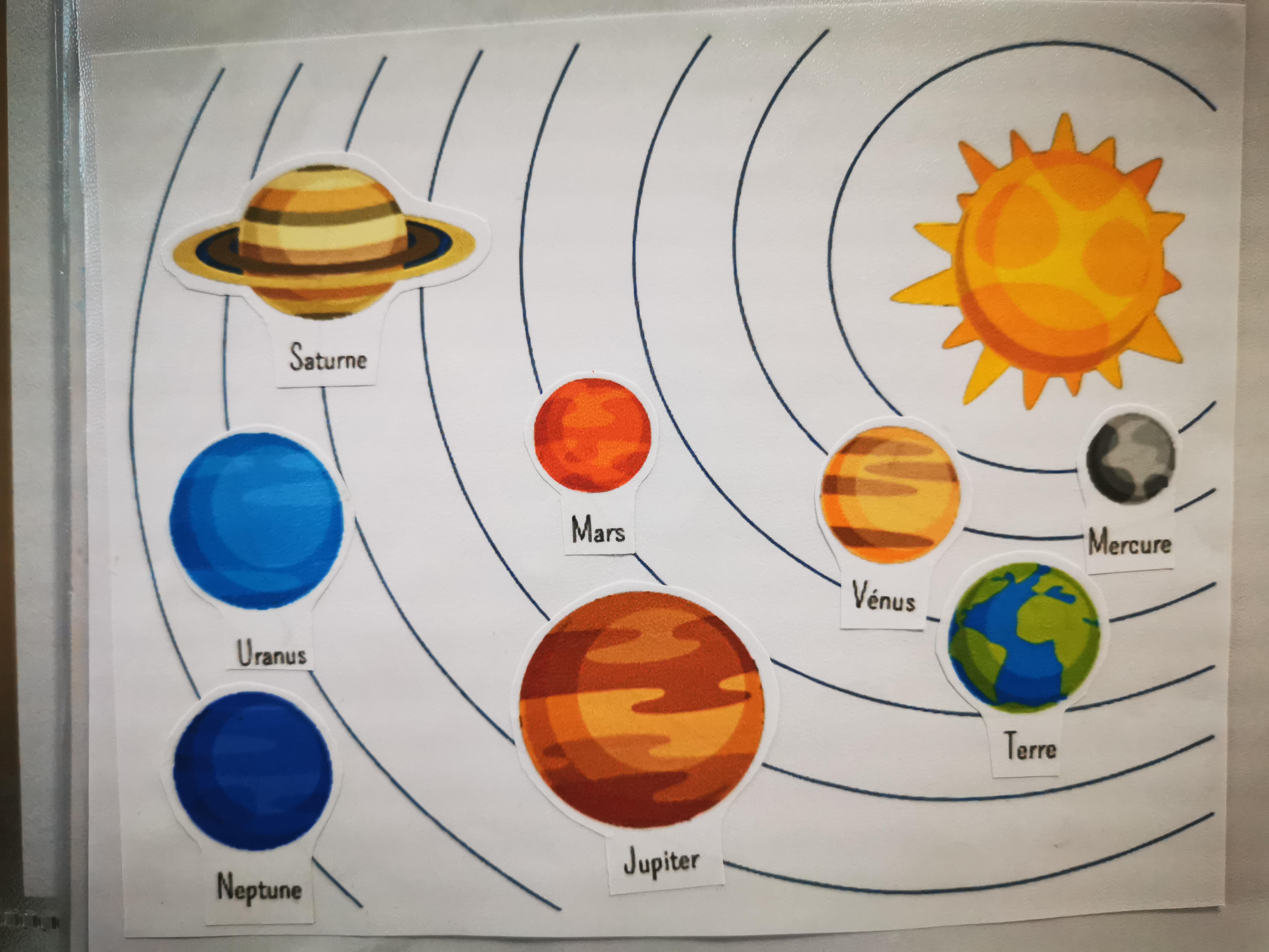 activité sur le système solaire ief