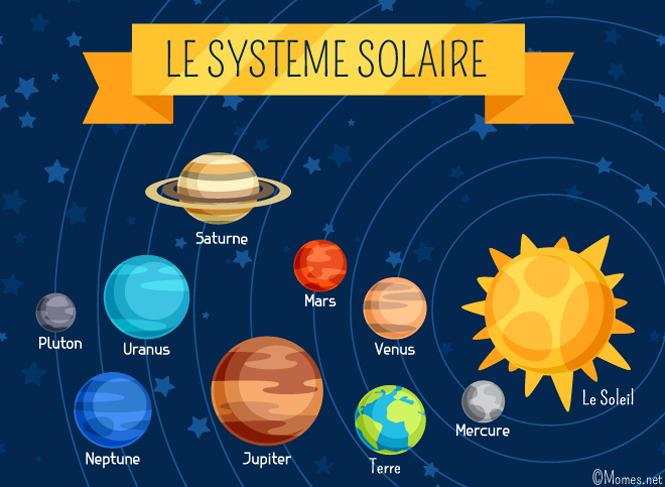 les planètes du systeme