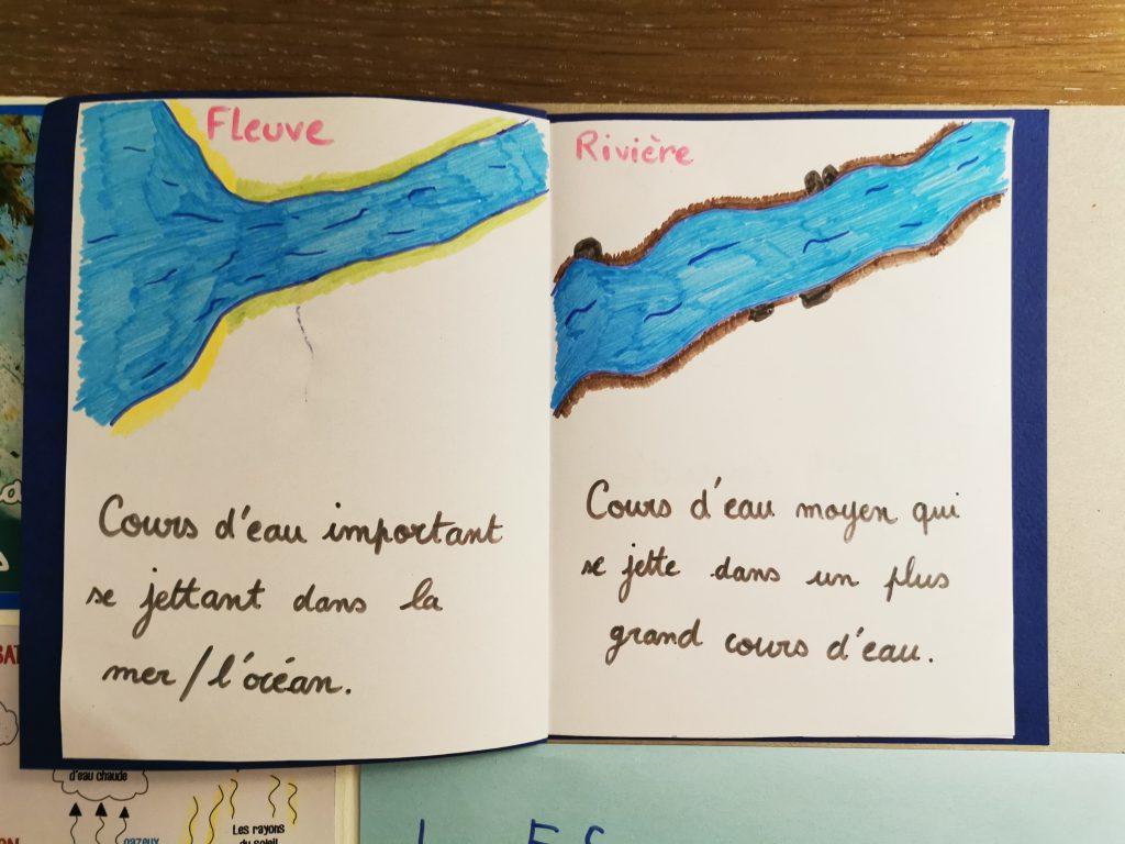 lapbook les cours d'eau