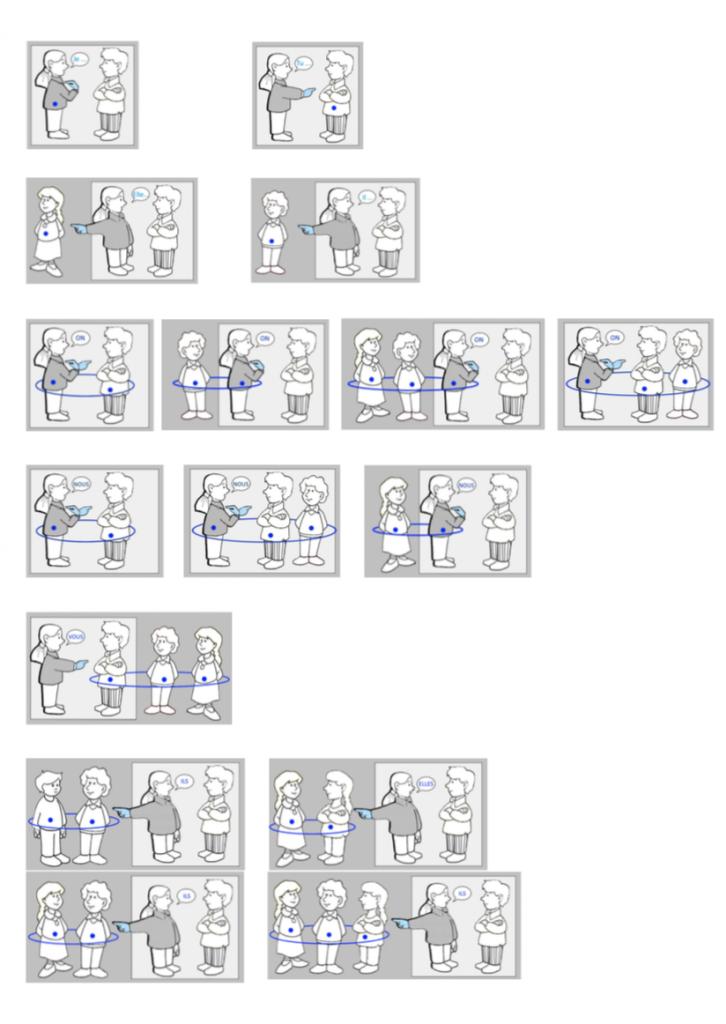pronoms personnels illustration