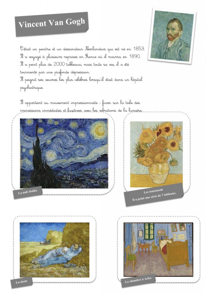 La nuit étoilée de Vincent Van Gogh art visuel école à la maison